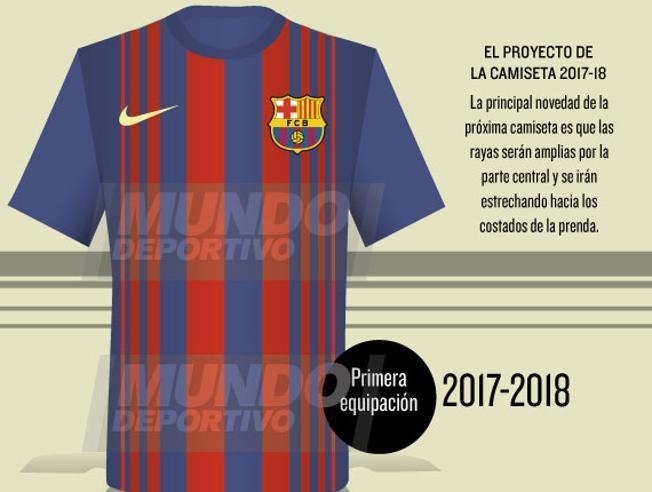 Barcelona 2017-18 Home Shirt EMD