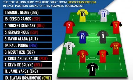 Euro-2016-ShirtSales