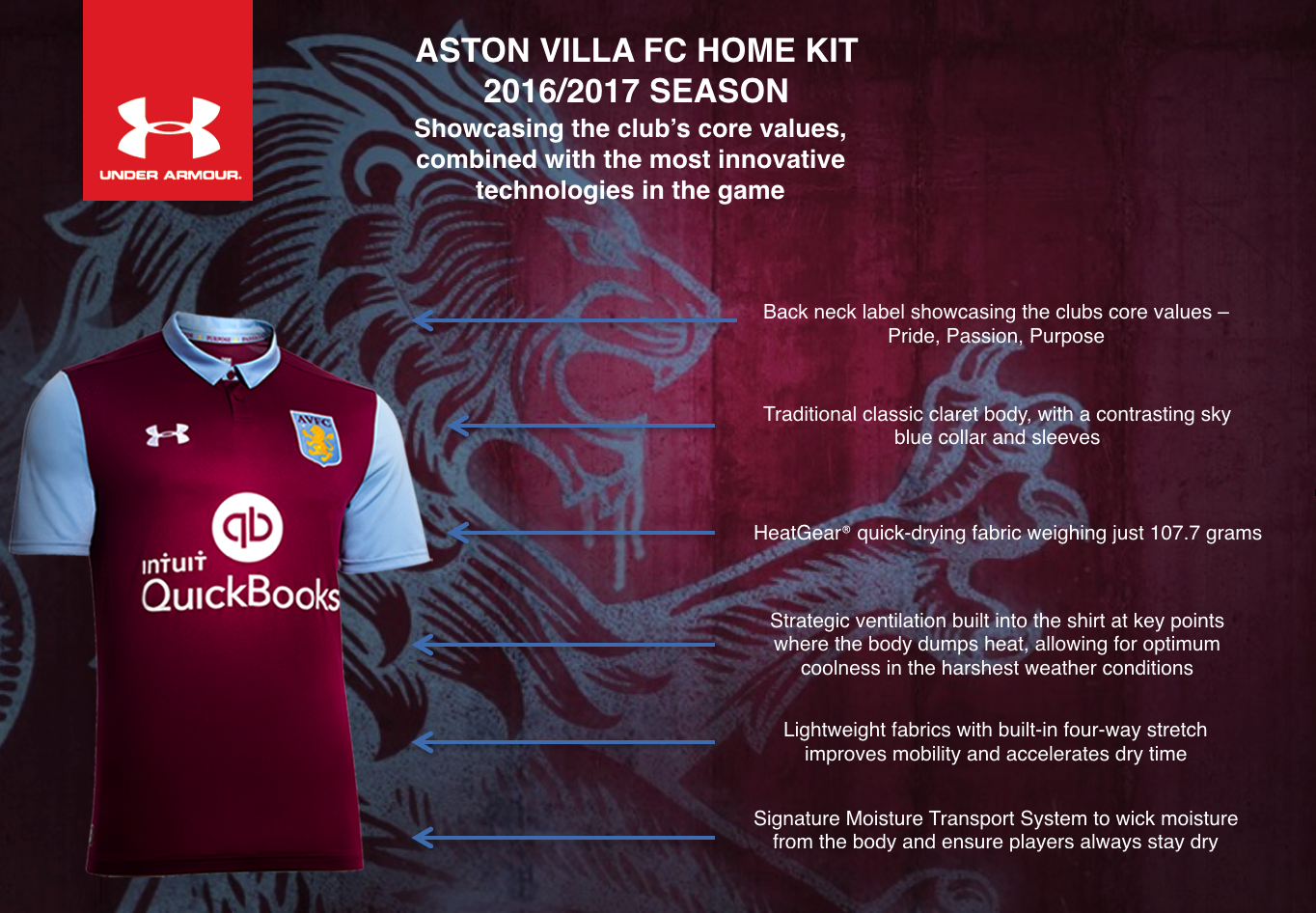 Aston Villa Launch 2016 17 Kits