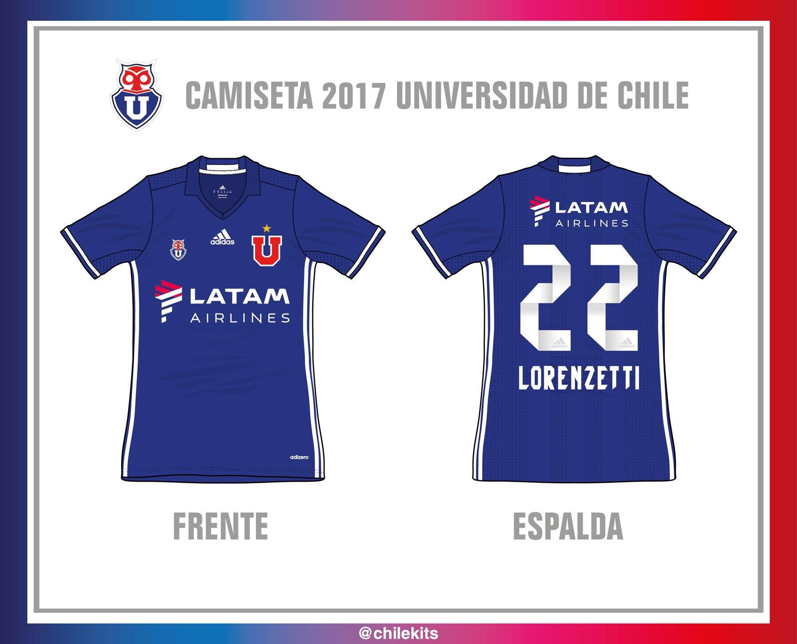 adidas-universidad-de-chile-2017-shirts