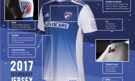 fc-dallas-2017-away-kit-banner